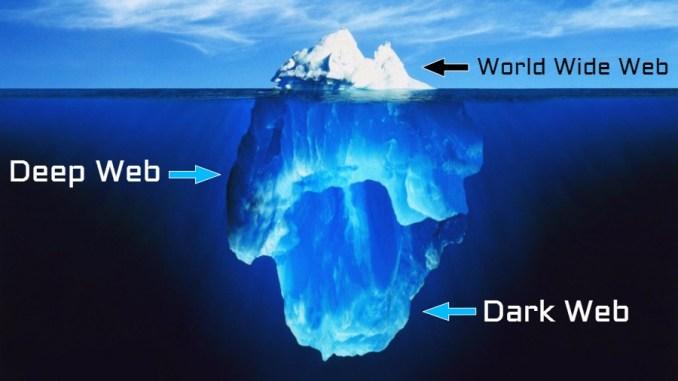 Deep Web Dark Web