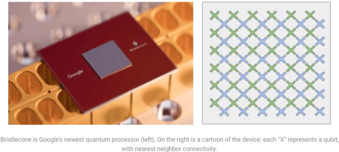 """Bristlecone"" Prosesor Quantum Google Baru Mimpi Supremasi Kuantum"