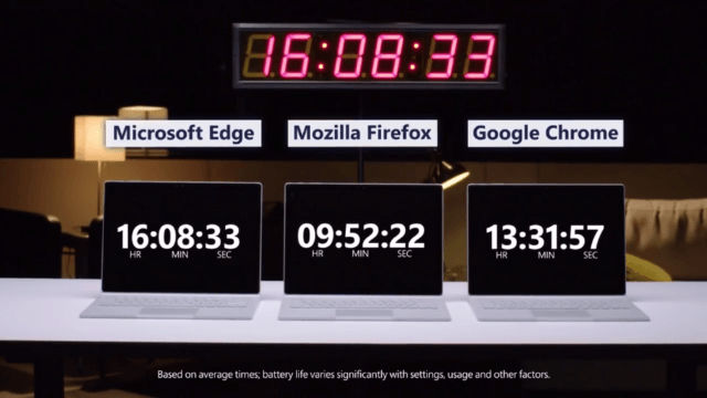 Microsoft Edge Experiment Battery Life 2018 April Update