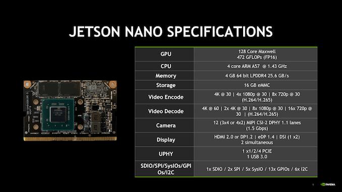 Spesifikasi Jetson nano