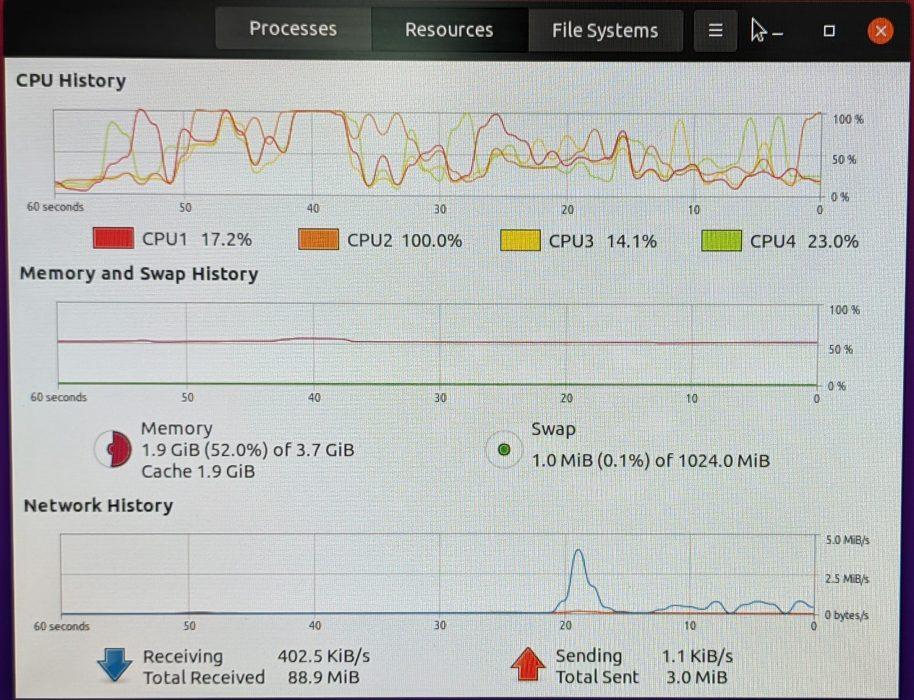 Использование ЦП в Ubuntu