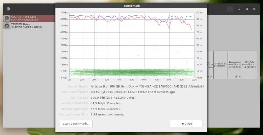 GNOME Disks Utility Running Filesystem Benchmark