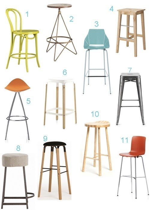 Types Of Kitchen Chairs Ideas On Foter