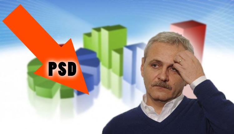 Nagyon nem a PSD nyerné az EP-választásokat, ha most tartanák