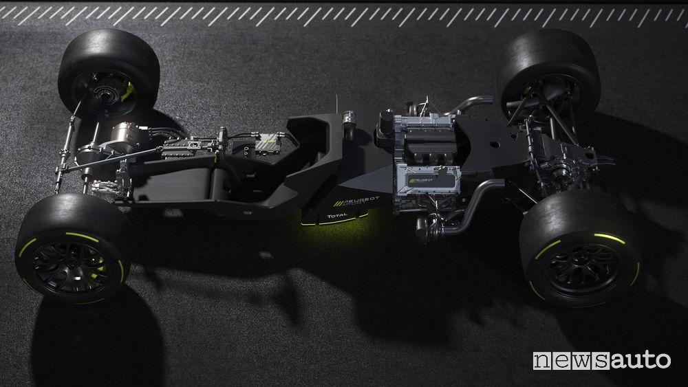 Hybrid engine regulations for endurance races