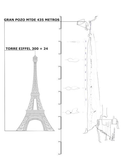 pozo-mas-alto-torre-eiffel