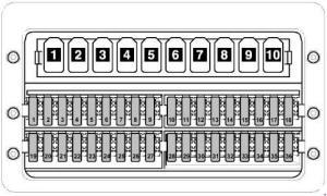 Volkswagen Crafter Fuse Box Diagram » Fuse Diagram