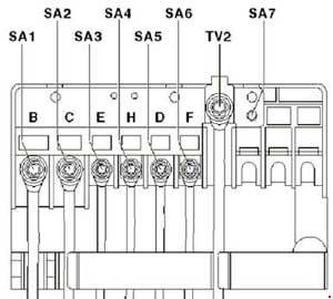 Volkswagen Caddy (20102014) fuse box diagram » Fuse Diagram