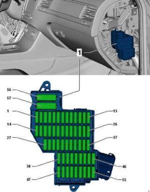20102018 Volkswagen Touareg Fuse Box Diagram » Fuse Diagram