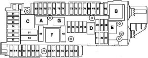 2007—2014 MercedesBenz W204 (CClass) fuse diagram » Fuse