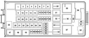 20002006 Ford Explorer U152 Fuse Box Diagram » Fuse Diagram