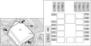 20052011 Fiat Punto Classic Fuse Box Diagram » Fuse Diagram