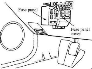 1989–1997 Mazda MX5 Fuse Box Diagram » Fuse Diagram