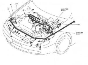 1991–1997 Mazda 626 and MX6 (GE) Fuse Box Diagram » Fuse