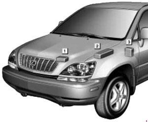 1999–2003 Lexus RX 300 Fuse Box Diagram » Fuse Diagram