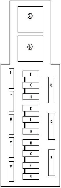 renault scenic fuse box diagram  description wiring