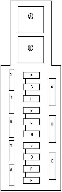 20032009 Renault Megane II Fuse Box Diagram » Fuse Diagram