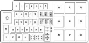 2010 Ford Fusion Interior Fuse Box Diagram | Psoriasisguru