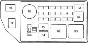 19911996 Toyota Camry XV10 Fuse Box Diagram » Fuse Diagram