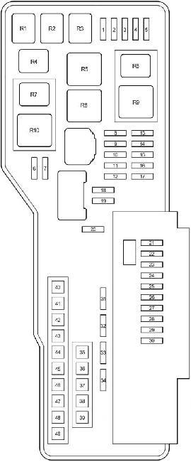 20052012 Toyota Avalon (GSX30) Fuse Box Diagram » Fuse