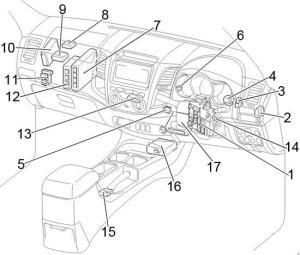 20042015 Toyota Fortuner Fuse Box Diagram » Fuse Diagram
