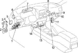 19952002 Toyota Corolla (E110) Fuse Box Diagram » Fuse