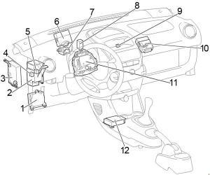 20052014 Toyota Aygo (AB10) Fuse Box Diagram » Fuse Diagram