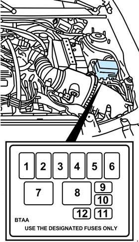 1999 zx2 fuse diagram  wiring diagram operation close