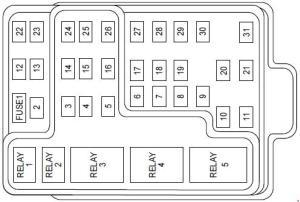 19992002 Lincoln Navigator Fuse Box Diagram » Fuse Diagram