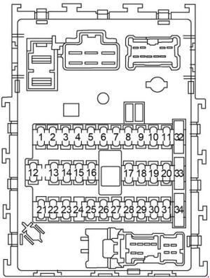 20002006 Nissan Sentra Fuse Box Diagram » Fuse Diagram