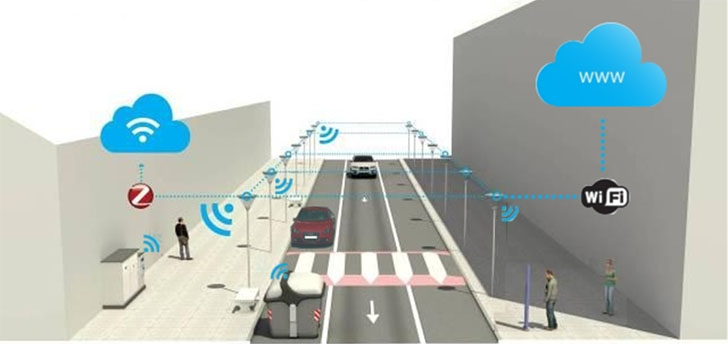 cci2-redes-inteligentes-de-gestion-smart-cities-a-coste-cero