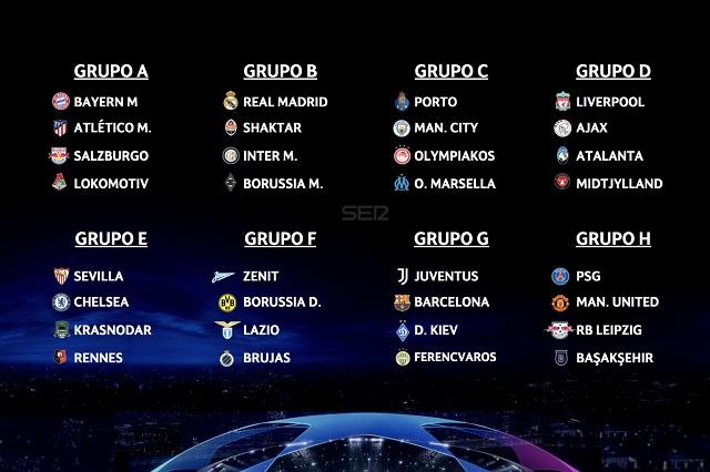 Así quedaron los grupos de la Champions League 20-21 | e ...
