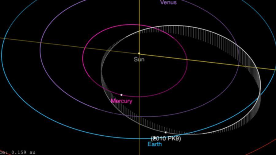 La posición actual del asteroide 2010 PK9.