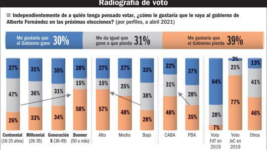20210606_encuesta_voto_gp_g