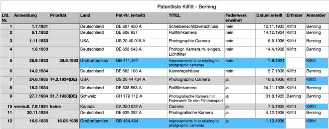 Patentliste_Kilfitt-Berning