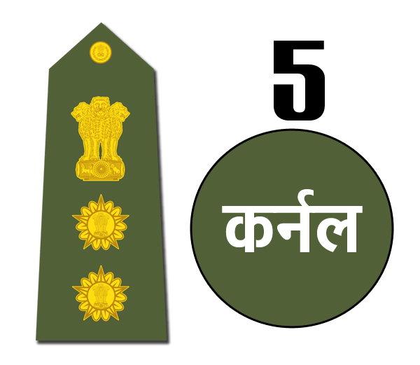 इंडियन आर्मी रैंक कर्नल