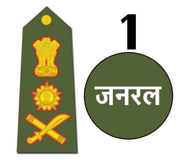 इंडियन आर्मी रैंक जनरल