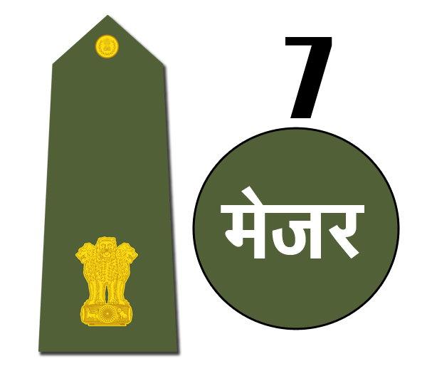 इंडियन आर्मी रैंक मेजर