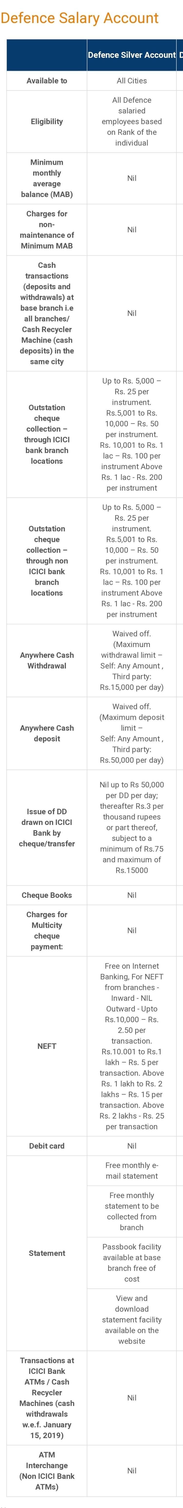 ICICI Bank DSP Account