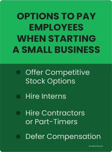 Options to pay employees when starting a small business  Offer Competitive Stock Options Hire Interns Hire Contractors or Part-Timers Defer Compensation infographic  How to Pay Employees in a Small Business