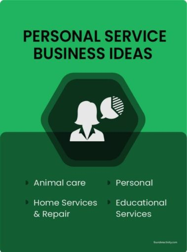 personal service business ideas animal care personal home services & repair educational services info graphic