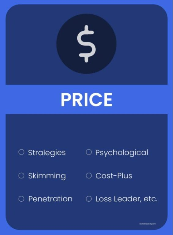 price strategies skimming penetration psychological cost plus loss leader infographic   How to Create a Marketing Plan 101: Ultimate Guide for New Business Owners
