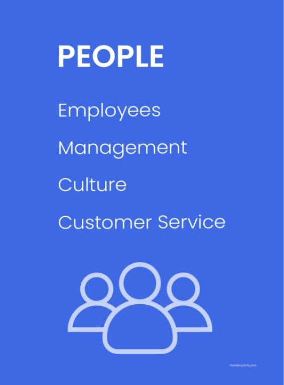people employees management culture customer service infographic How to Create a Marketing Plan 101: Ultimate Guide for New Business Owners