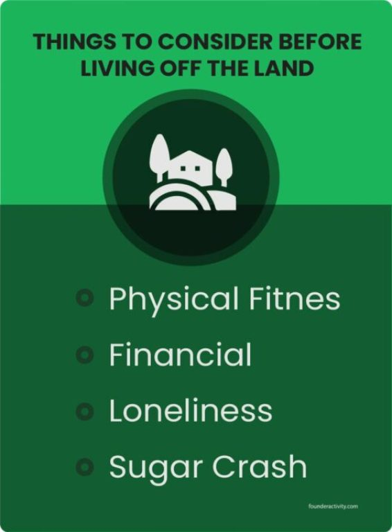 Things to consider before living off the land physical fitnes financial loneliness sugar crash infographic  |How To Live Off The Grid With No Money How To Live Off The Grid With No Money
