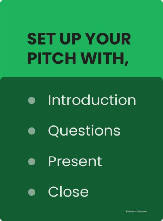 set up your pitch with introduction questions present close infographic Door To Door Sales 101: Best Guide for Success