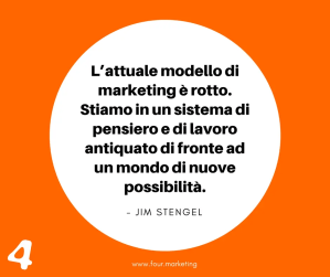 FOUR.MARKETING - JIM STENGEL