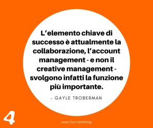 FOUR.MARKETING - GAYLE TROBERMAN