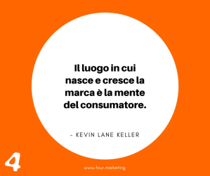 FOUR.MARKETING - KEVIN LANE KELLER