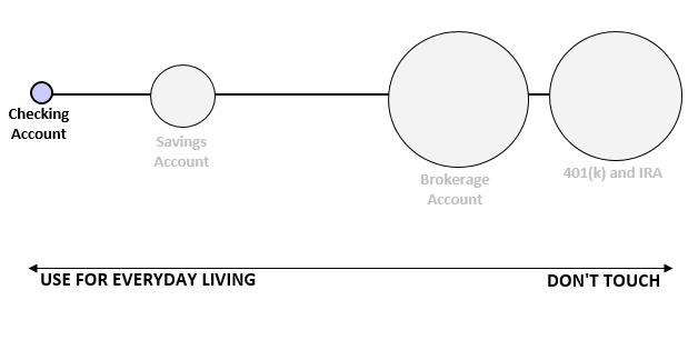 accounts3.PNG