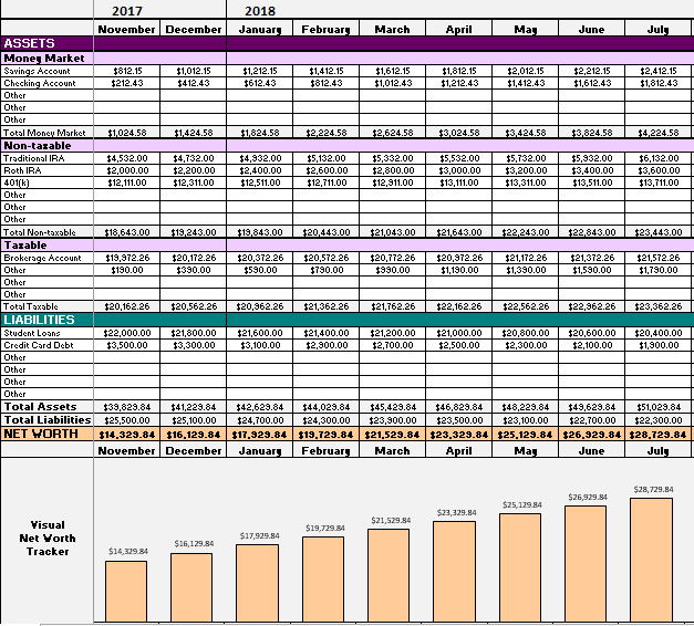 net worth tracker